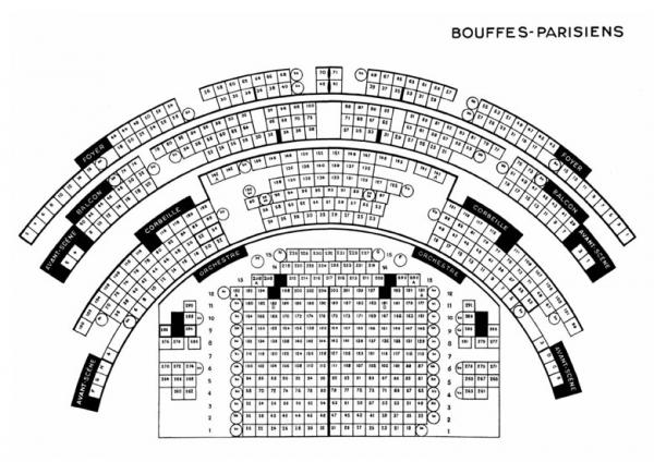 Théâtre des Bouffes Parisiens